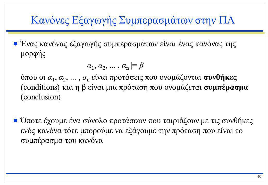 40 Κανόνες Εξαγωγής Συμπερασμάτων στην ΠΛ  Ένας κανόνας εξαγωγής συμπερασμάτων είναι ένας κανόνας της μορφής α 1, α 2,..., α n |= β όπου οι α 1, α 2,