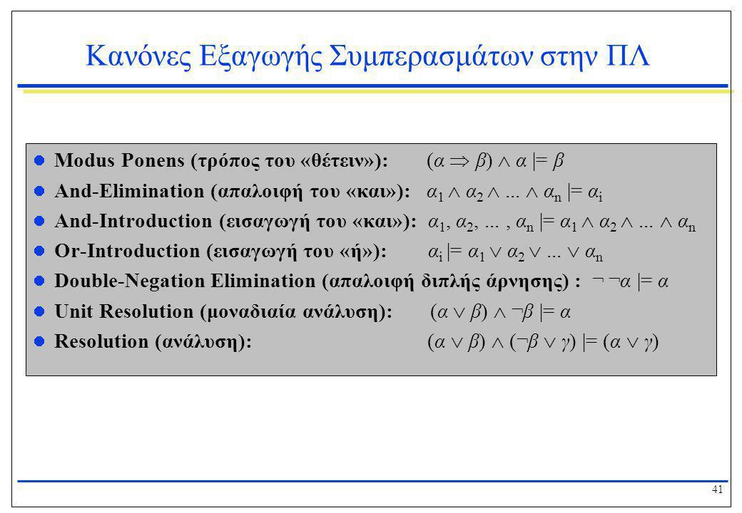 41 Κανόνες Εξαγωγής Συμπερασμάτων στην ΠΛ  Modus Ponens (τρόπος του «θέτειν»): (α  β)  α |= β  And-Elimination (απαλοιφή του «και»): α 1  α 2 ..