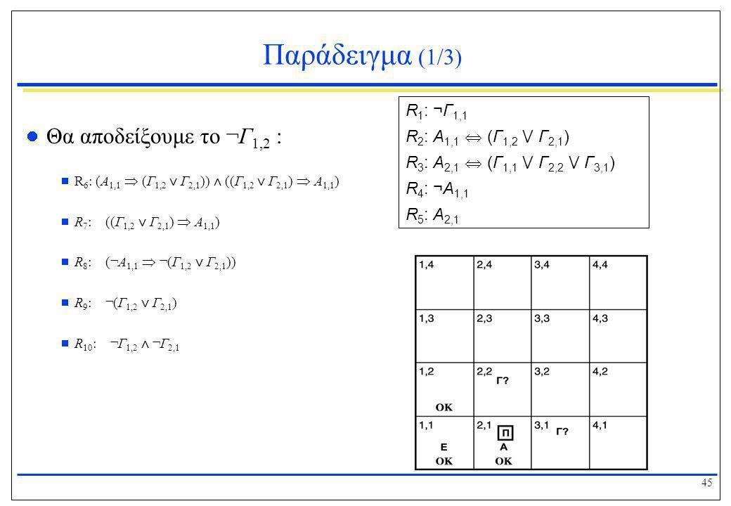 45 Παράδειγμα (1/3)  Θα αποδείξουμε το ¬Γ 1,2 :  R 6 : (Α 1,1  (Γ 1,2 ⋁ Γ 2,1 )) ⋀ ((Γ 1,2 ⋁ Γ 2,1 )  Α 1,1 )  R 7 : ((Γ 1,2 ⋁ Γ 2,1 )  Α 1,1 )