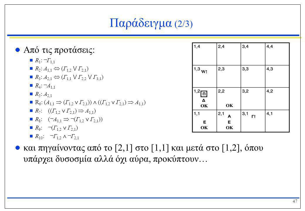 47 Παράδειγμα (2/3)  Από τις προτάσεις:  R 1 : ¬Γ 1,1  R 2 : Α 1,1  (Γ 1,2 ⋁ Γ 2,1 )  R 3 : Α 2,1  (Γ 1,1 ⋁ Γ 2,2 ⋁ Γ 3,1 )  R 4 : ¬Α 1,1  R 5