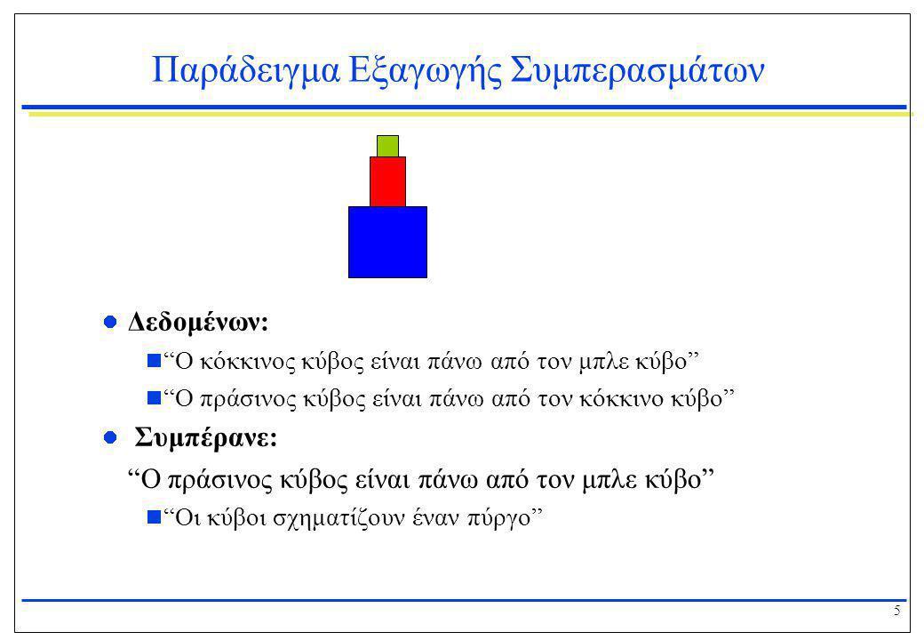 """5 Παράδειγμα Εξαγωγής Συμπερασμάτων  Δεδομένων:  """"Ο κόκκινος κύβος είναι πάνω από τον μπλε κύβο""""  """"Ο πράσινος κύβος είναι πάνω από τον κόκκινο κύβο"""