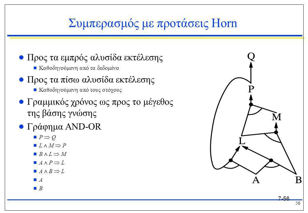 56 7-56 Συμπερασμός με προτάσεις Horn  Προς τα εμπρός αλυσίδα εκτέλεσης  Καθοδηγούμενη από τα δεδομένα  Προς τα πίσω αλυσίδα εκτέλεσης  Καθοδηγούμ