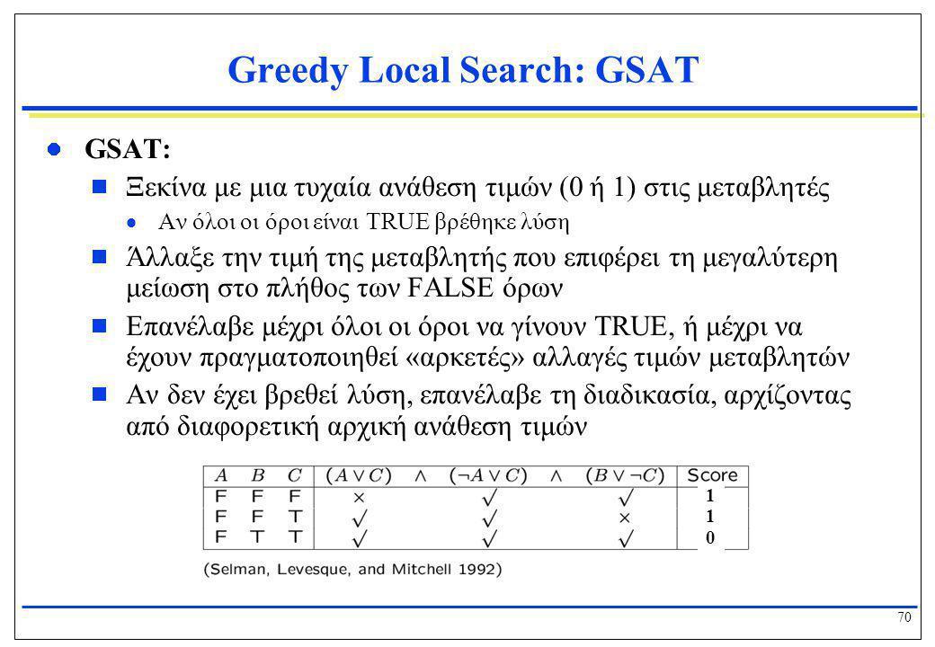 70 Greedy Local Search: GSAT  GSAT:  Ξεκίνα με μια τυχαία ανάθεση τιμών (0 ή 1) στις μεταβλητές  Αν όλοι οι όροι είναι TRUE βρέθηκε λύση  Άλλαξε τ