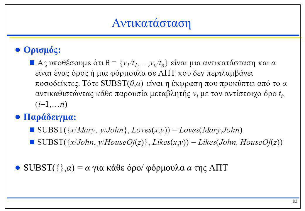 82 Αντικατάσταση  Ορισμός:  Ας υποθέσουμε ότι θ = {v 1 /t 1,…,v n /t n } είναι μια αντικατάσταση και α είναι ένας όρος ή μια φόρμουλα σε ΛΠΤ που δεν