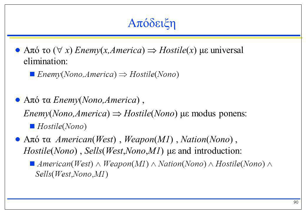 91 Απόδειξη  Από τα American(West)  Weapon(M1)  Nation(Nono)  Hostile(Nono)  Sells(West,Nono,M1), American(West)  Weapon(M1)  Nation(Nono)  Hostile(Nono)  Sells(Westr,Nono,M1)  Criminal(West) με modus ponens:  Criminal(West)