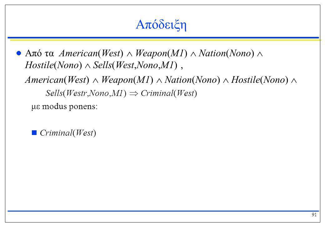 91 Απόδειξη  Από τα American(West)  Weapon(M1)  Nation(Nono)  Hostile(Nono)  Sells(West,Nono,M1), American(West)  Weapon(M1)  Nation(Nono)  Ho