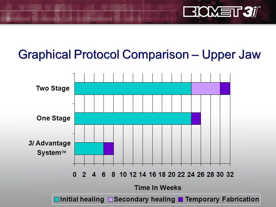 Ε:Πόσο θα διαρκέσει όλη η θεραπεία? A: Οι θεραπείες έχουν προχωρήσει κατά πολύ από τότε που τα εμφ/τα άρχισαν να χρησιμοποιούνται στην Αμερική στις αρ