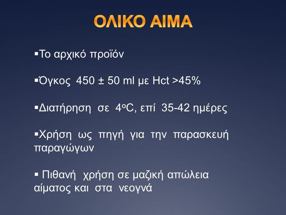  Το αρχικό προϊόν  Όγκος 450 ± 50 ml με Hct >45%  Διατήρηση σε 4 ο C, επί 35-42 ημέρες  Χρήση ως πηγή για την παρασκευή παραγώγων  Πιθανή χρήση σ
