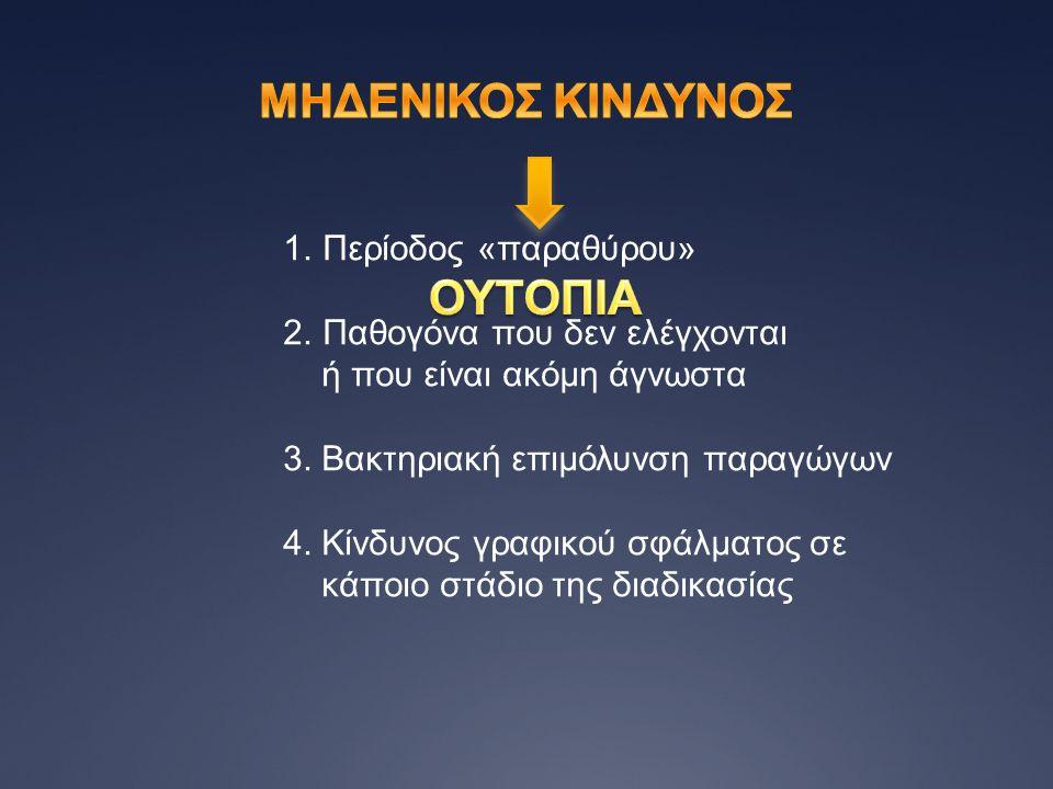 1.Περίοδος «παραθύρου» 2.Παθογόνα που δεν ελέγχονται ή που είναι ακόμη άγνωστα 3. Βακτηριακή επιμόλυνση παραγώγων 4. Κίνδυνος γραφικού σφάλματος σε κά