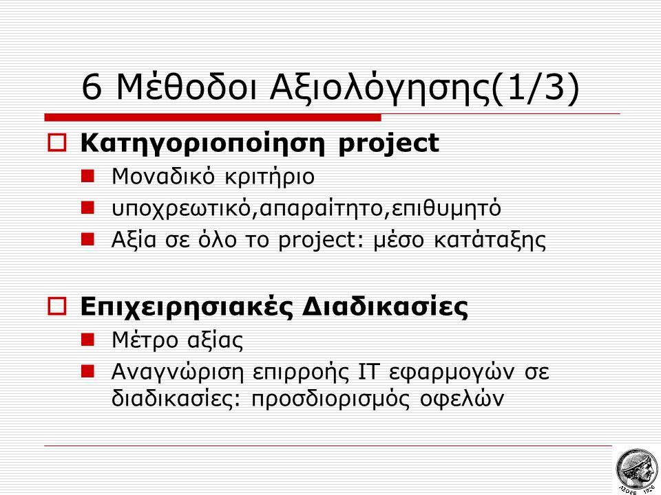 6 Μέθοδοι Αξιολόγησης(1/3)  Κατηγοριοποίηση project  Μοναδικό κριτήριο  υποχρεωτικό,απαραίτητο,επιθυμητό  Αξία σε όλο το project: μέσο κατάταξης  Επιχειρησιακές Διαδικασίες  Μέτρο αξίας  Αναγνώριση επιρροής IT εφαρμογών σε διαδικασίες: προσδιορισμός οφελών