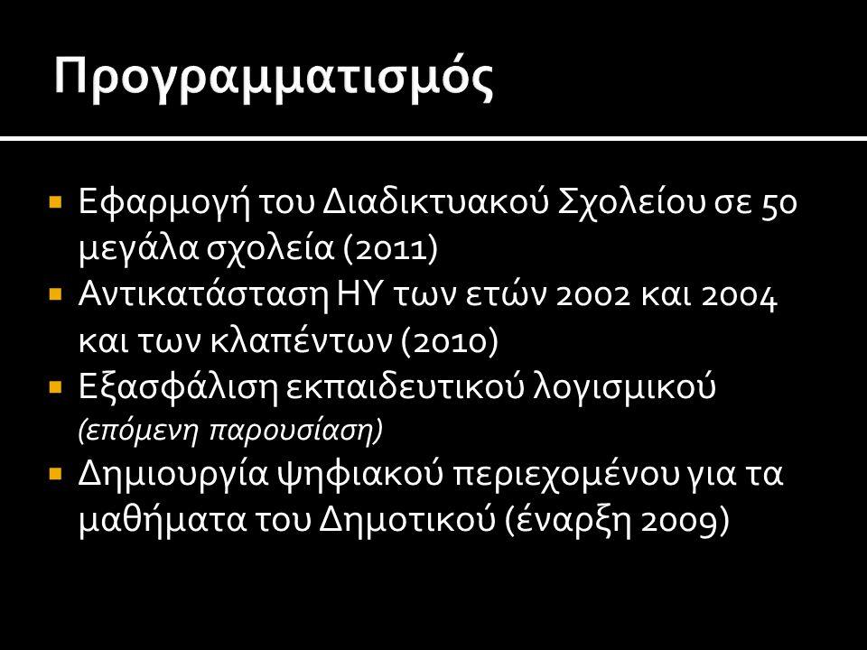  Εφαρμογή του Διαδικτυακού Σχολείου σε 50 μεγάλα σχολεία (2011)  Αντικατάσταση ΗΥ των ετών 2002 και 2004 και των κλαπέντων (2010)  Εξασφάλιση εκπαιδευτικού λογισμικού (επόμενη παρουσίαση)  Δημιουργία ψηφιακού περιεχομένου για τα μαθήματα του Δημοτικού (έναρξη 2009)