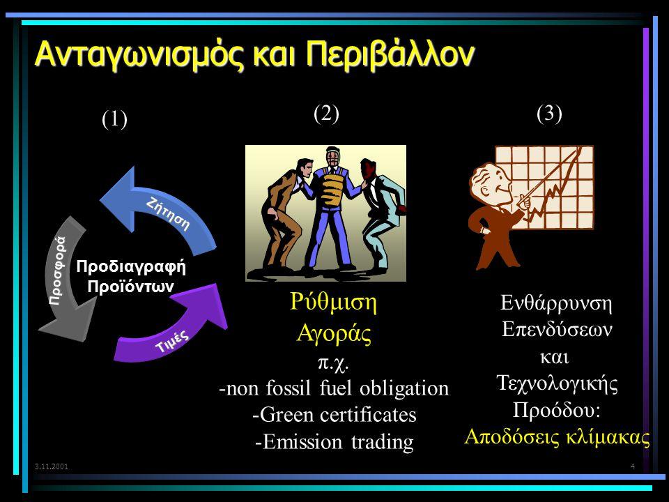 3.11.2001 5 Η Ενδογενής Ανάπτυξη μπορεί να είναι και Βιώσιμη Ανάπτυξη •Ενδογενής Ανάπτυξη: –Οικονομική Μεγέθυνση μέσω ενσωμάτωσης Επιταχυνόμενης Τεχνολογικής Προόδου •Βιώσιμη Ανάπτυξη: –Οικονομική Μεγέθυνση με αναστρέψιμες συνέπειες για το Περιβάλλον ώστε να μην ακυρωθεί η ανάπτυξη μακροχρόνια •Η ενδογενής ανάπτυξη δεν είναι απαραίτητα και βιώσιμη ανάπτυξη και αντίστροφα: –Η κατάλληλη οικονομική-τεχνολογική πολιτική και ρύθμιση των αγορών μπορεί μόνο να εξασφαλίσει και τα δύο !