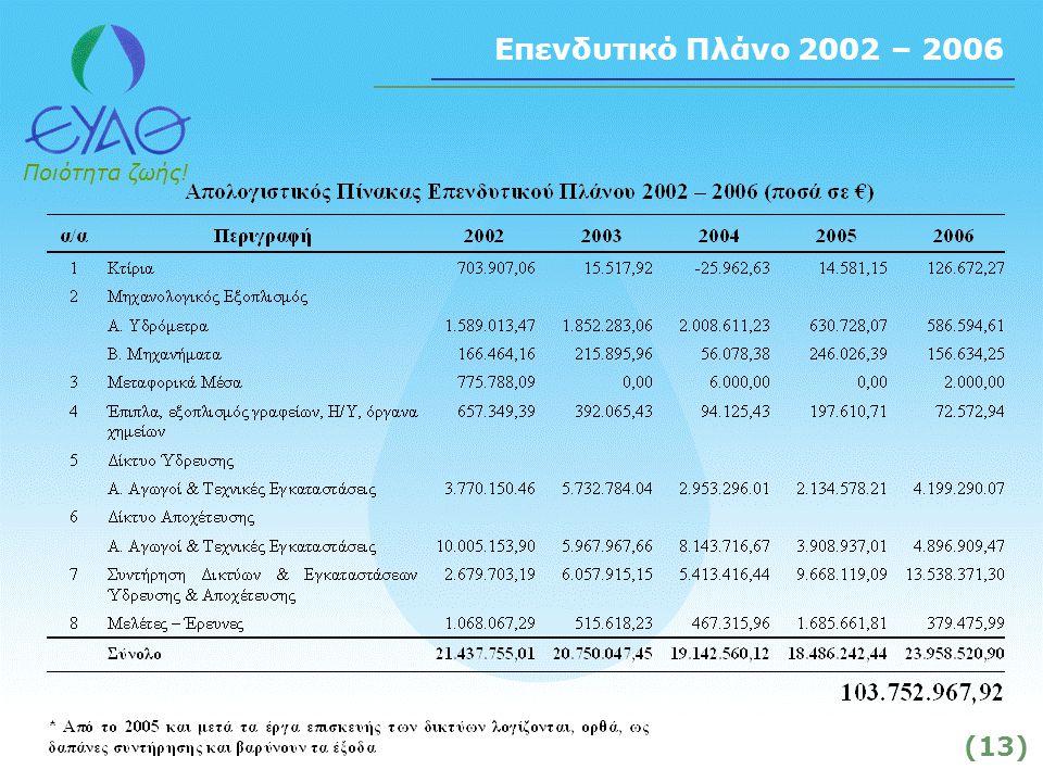 Ποιότητα ζωής! (13) Επενδυτικό Πλάνο 2002 – 2006