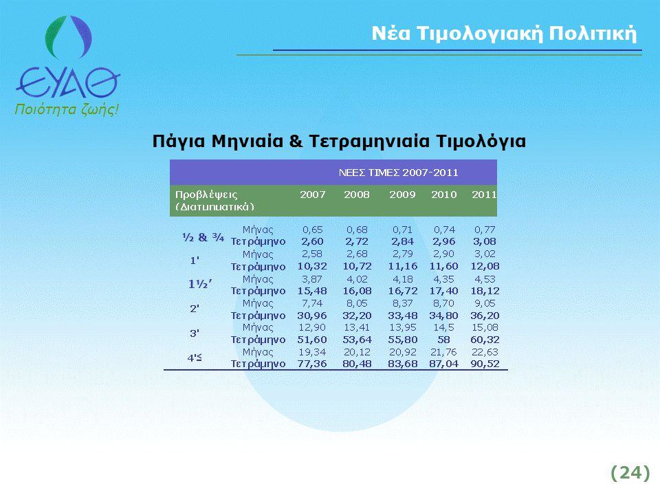 Ποιότητα ζωής! (24) ½ & ¾ 1½' Νέα Τιμολογιακή Πολιτική Πάγια Μηνιαία & Τετραμηνιαία Τιμολόγια