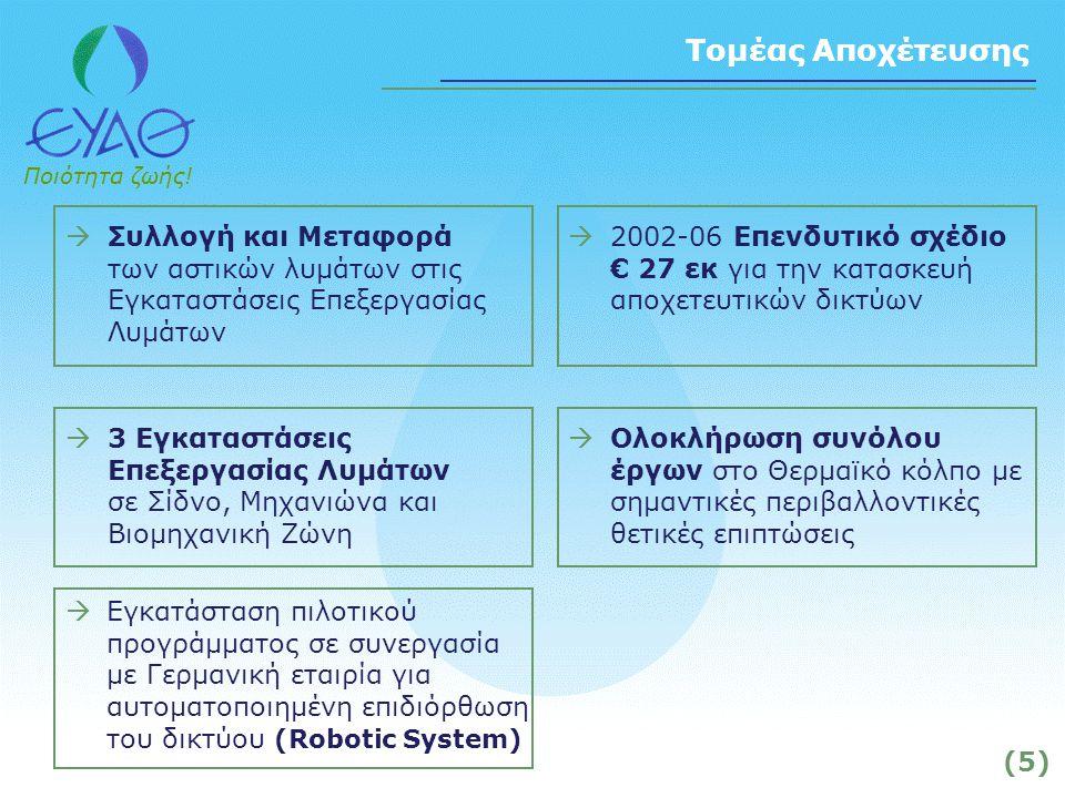 Ποιότητα ζωής! (26) Επενδυτικός Σχεδιασμός 2007-11