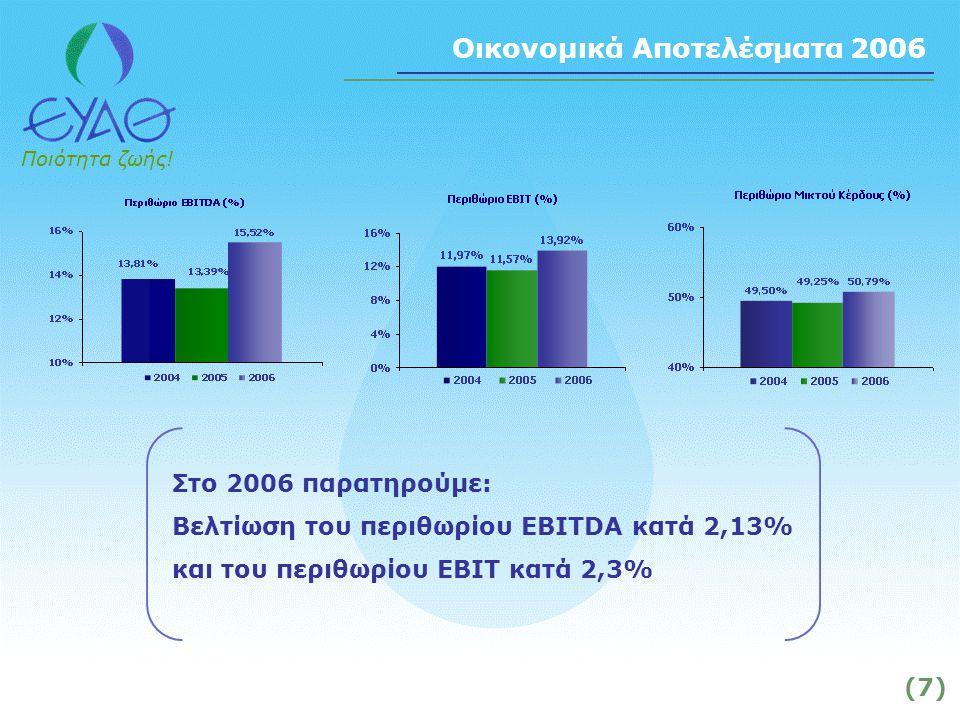 Ποιότητα ζωής! (18) Προβλέψεις 2007-2011