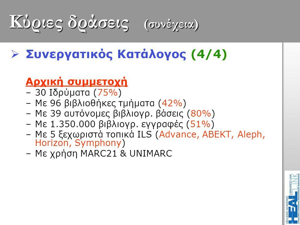 Κύριες δράσεις (συνέχεια)  Συνεργατικός Κατάλογος (4/4) Αρχική συμμετοχή –30 Ιδρύματα (75%) –Με 96 βιβλιοθήκες τμήματα (42%) –Με 39 αυτόνομες βιβλιογ