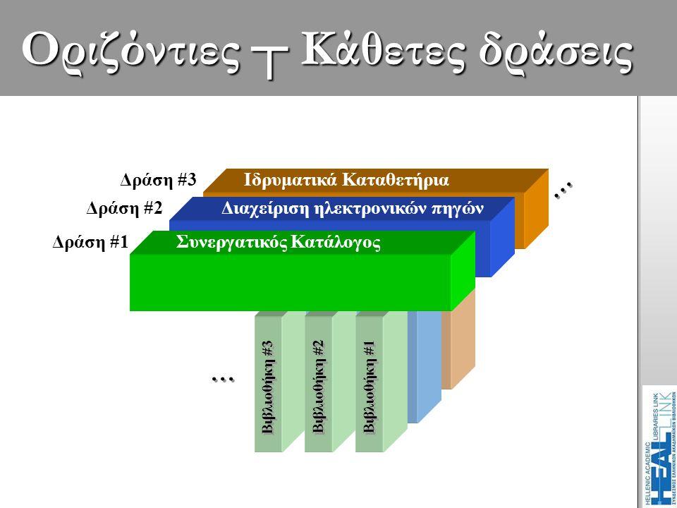 Κύριες δράσεις Συνεργατικός Κατάλογος (Ολοκληρωμένο Περιβάλλον Βιβλιοθήκης – ILSaS) ┬ Ιδρυματικά Καταθετήρια ┬ Προβολή Ερευνητικού έργου Ακ.