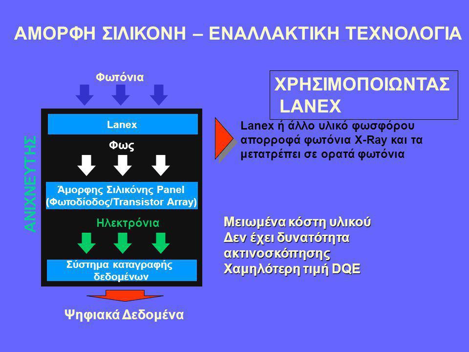 Lanex Lanex ή άλλο υλικό φωσφόρου απορροφά φωτόνια X-Ray και τα μετατρέπει σε ορατά φωτόνια Φως Άμορφης Σιλικόνης Panel (Φωτοδίοδος/Transistor Array)