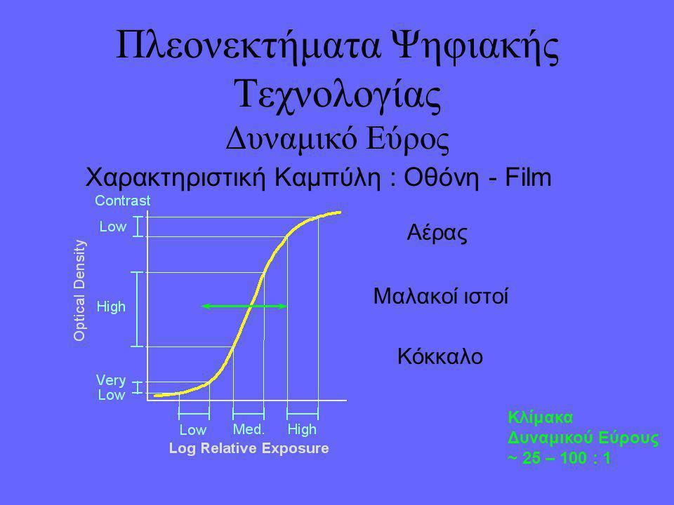 Πλεονεκτήματα Ψηφιακής Τεχνολογίας Δυναμικό Εύρος Χαρακτηριστική Καμπύλη : Οθόνη - Film Αέρας Μαλακοί ιστοί Κόκκαλο Κλίμακα Δυναμικού Εύρους ~ 25 – 100 : 1