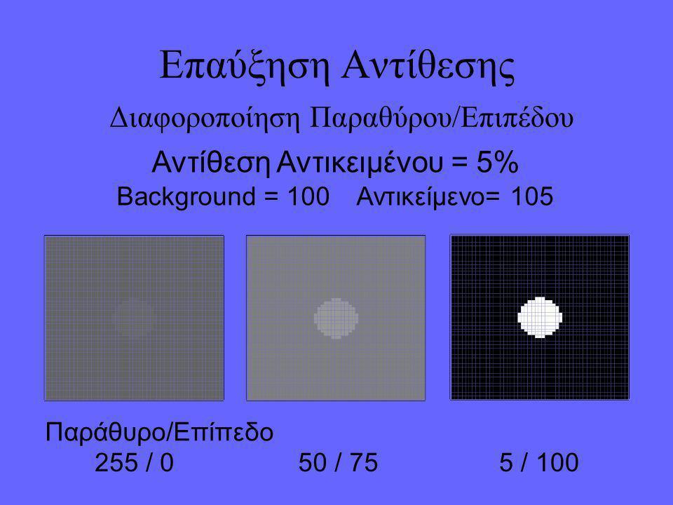 Επαύξηση Αντίθεσης Διαφοροποίηση Παραθύρου/Επιπέδου Αντίθεση Αντικειμένου = 5% Background = 100Αντικείμενο= 105 255 / 050 / 755 / 100 Παράθυρο/Επίπεδο
