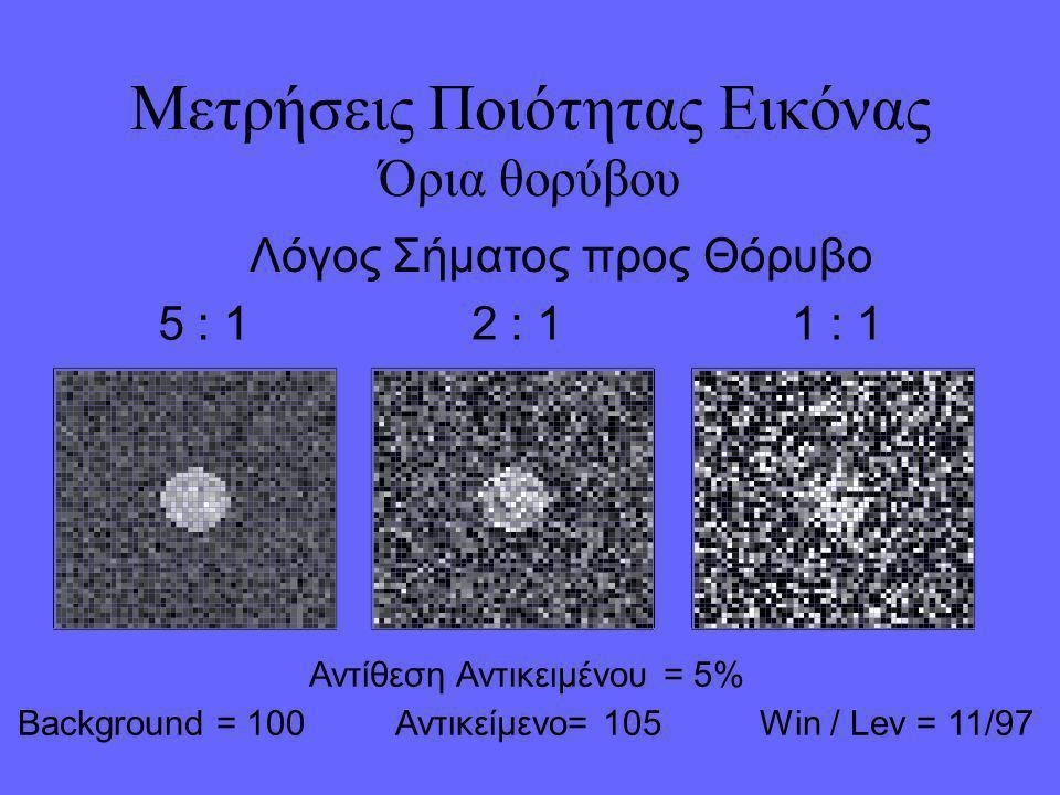 Μετρήσεις Ποιότητας Εικόνας Όρια θορύβου Αντίθεση Αντικειμένου = 5% Background = 100Αντικείμενο= 105Win / Lev = 11/97 5 : 12 : 11 : 1 Λόγος Σήματος πρ