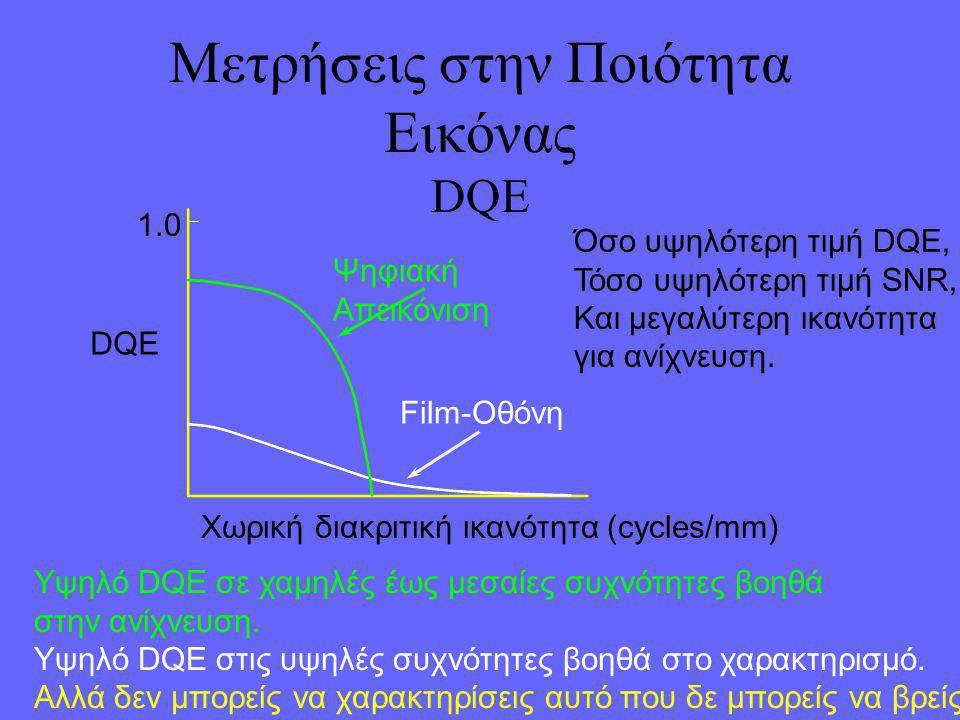 Μετρήσεις στην Ποιότητα Εικόνας DQE Χωρική διακριτική ικανότητα (cycles/mm) DQE Ψηφιακή Απεικόνιση Film-Οθόνη 1.0 Υψηλό DQE σε χαμηλές έως μεσαίες συχνότητες βοηθά στην ανίχνευση.