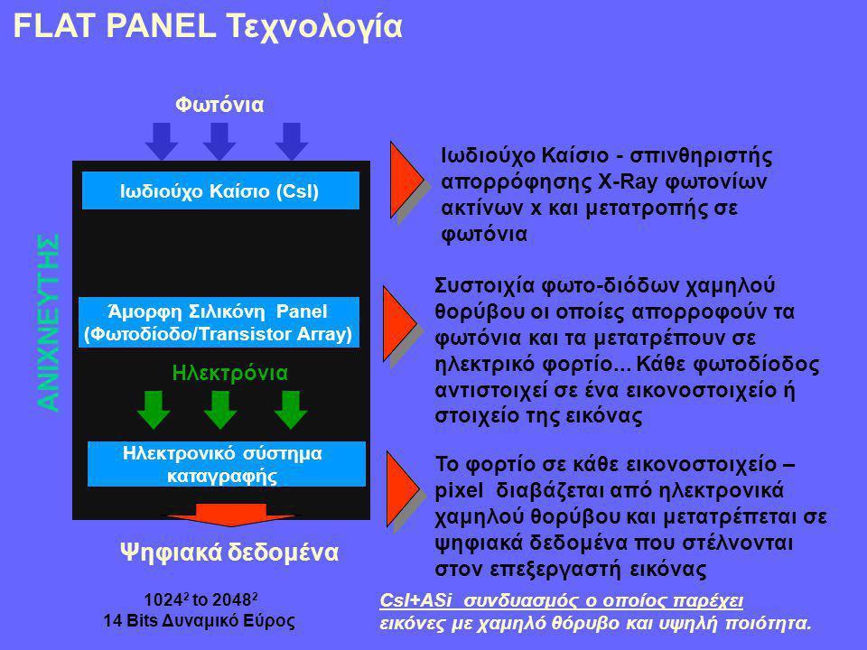 Υπόστρωμα από γυαλί Στρώμα Άμορφης Σιλικόνης ΣιλικόνηςΣπινθηριστής(CsI) Οδηγοί Επαφής ΗλεκτρονικούΣυστήματοςΚαταγραφής Φωτοδίοδος (Ευαίσθητη Περιοχή) Υπόστρωμα από γυαλί Epoxy Seal Σπινθηριστής (CsI) Στρώμα Άμορφης Σιλικόνης Opticlad Κάλυμμα Γραφίτη ΤΕΧΝΟΛΟΓΙΑ FLAT PANEL (Pixel)