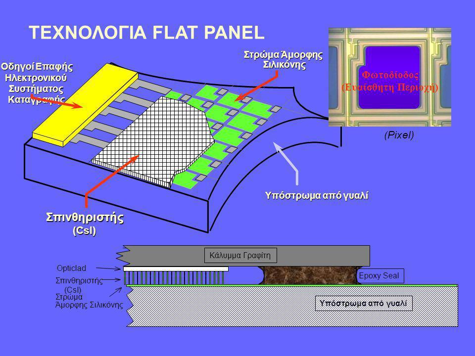 X Φωτόνια Φωτόνια οδηγούμενα από βελόνες CsI (10µm διάμετρος) Ανακλαστήρας ΤΕΧΝΟΛΟΓΙΑ – ΣΠΙΝΘΗΡΙΣΤΗΣ