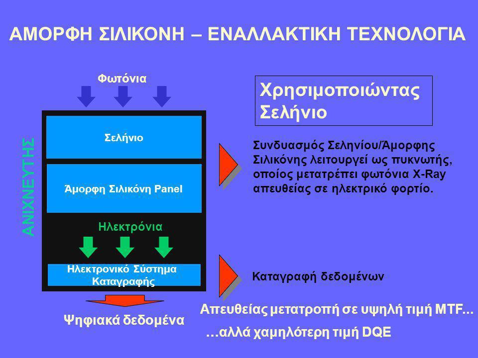 Lanex Lanex ή άλλο υλικό φωσφόρου απορροφά φωτόνια X-Ray και τα μετατρέπει σε ορατά φωτόνια Φως Άμορφης Σιλικόνης Panel (Φωτοδίοδος/Transistor Array) Ηλεκτρόνια Σύστημα καταγραφής δεδομένων Μειωμένα κόστη υλικού Δεν έχει δυνατότητα ακτινοσκόπησης Χαμηλότερη τιμή DQE Φωτόνια ΑΝΙΧΝΕΥΤΗΣ Ψηφιακά Δεδομένα ΧΡΗΣΙΜΟΠΟΙΩΝΤΑΣ LANEX ΑΜΟΡΦΗ ΣΙΛΙΚΟΝΗ – ΕΝΑΛΛΑΚΤΙΚΗ ΤΕΧΝΟΛΟΓΙΑ