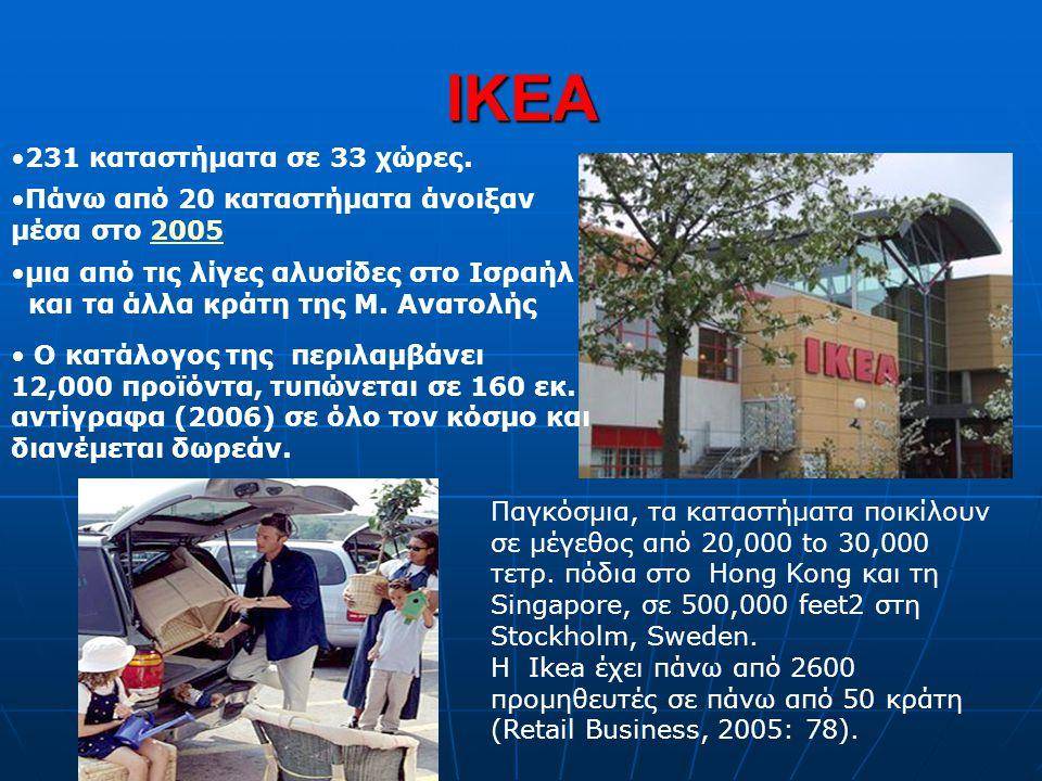 ΙΚΕΑ •231 καταστήματα σε 33 χώρες. •Πάνω από 20 καταστήματα άνοιξαν μέσα στο 20052005 •μια από τις λίγες αλυσίδες στο Ισραήλ και τα άλλα κράτη της Μ.