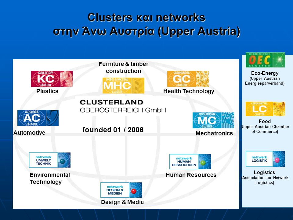 Clusters και networks στην Άνω Αυστρία (Upper Austria) Automotive Plastics Furniture & timber construction Health Technology Mechatronics Human Resour
