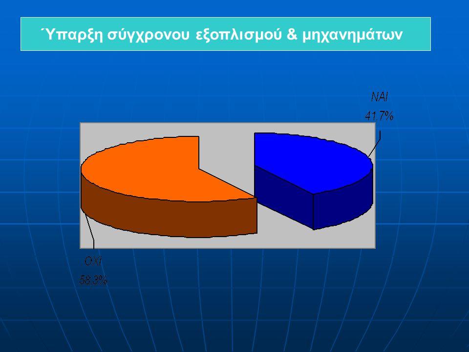 WPC: Ορισμός  Συγκολλημένο προϊόν από ξύλο (φυσικές ίνες) και (θερμοπλαστικά) πολυμερή με την βοήθεια μεθόδων καλουπιού (συνηθισμένη μέθοδο παραγωγής πλαστικών ) Παραγώμενα προϊόντα:  Ξύλινα πολυμερή σύνθετα (που ενυδατώνουν με μονο πολυμερή σώματα)  Φυσικά σύνθετα υλικά ινών (Βιομηχανία αυτοκινήτων, πλεγμένα στρώματα -τάπητες)
