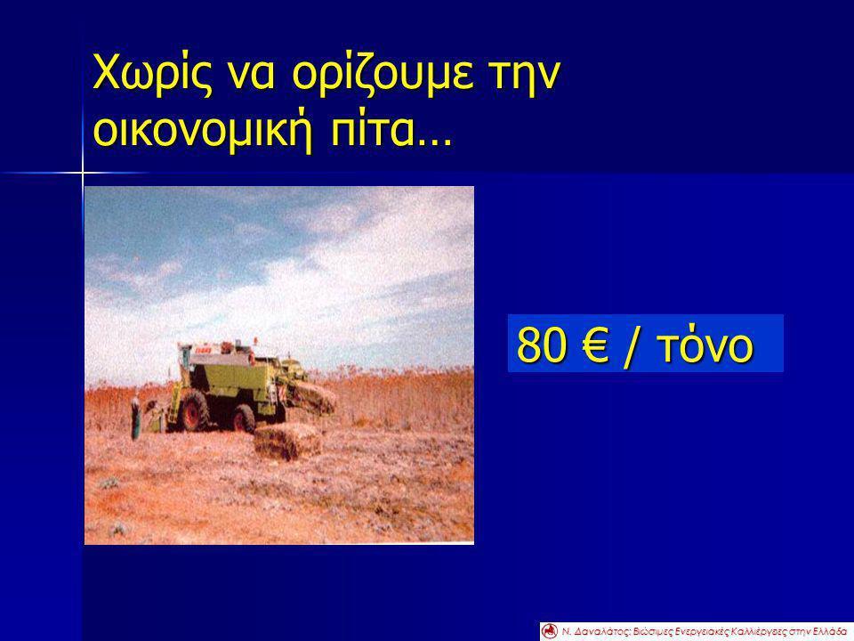 Χωρίς να ορίζουμε την οικονομική πίτα… 80 € / τόνο Ν. Δαναλάτος: Βιώσιμες Ενεργειακές Καλλιέργειες στην Ελλάδα