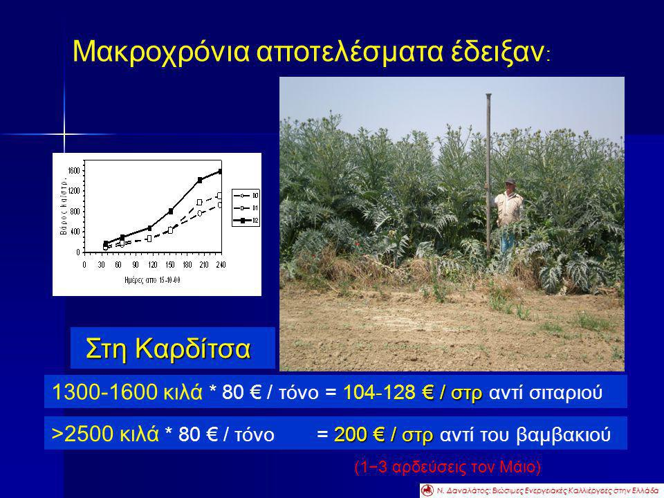 Στη Καρδίτσα € / στρ 1300-1600 κιλά * 80 € / τόνο = 104-128 € / στρ αντί σιταριού 200 € / στρ >2500 κιλά * 80 € / τόνο = 200 € / στρ αντί του βαμβακιο