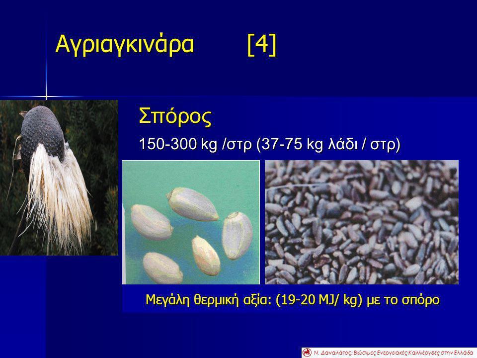 Αγριαγκινάρα [4] Σπόρος 150-300 kg /στρ (37-75 kg λάδι / στρ) Μεγάλη θερμική αξία: (19-20 ΜJ/ kg) με το σπόρο Ν. Δαναλάτος: Βιώσιμες Ενεργειακές Καλλι