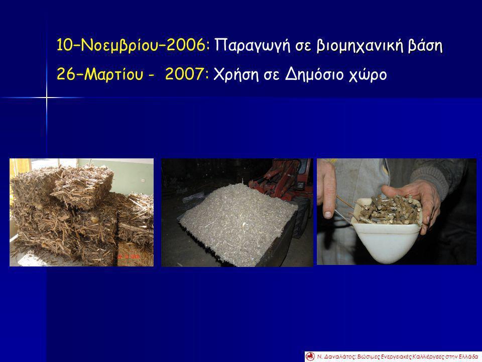 σε βιομηχανική βάση 10−Νοεμβρίου−2006: Παραγωγή σε βιομηχανική βάση 26−Μαρτίου - 2007: Χρήση σε Δημόσιο χώρο Ν. Δαναλάτος: Βιώσιμες Ενεργειακές Καλλιέ