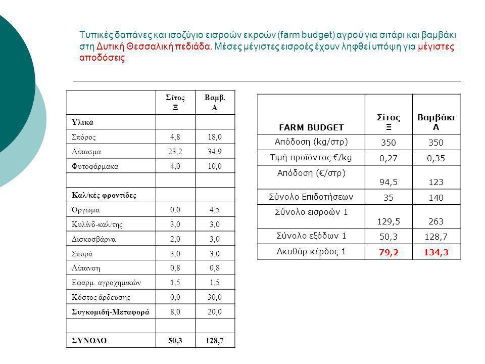 Τυπικές δαπάνες και ισοζύγιο εισροών εκροών (farm budget) αγρού για σιτάρι και βαμβάκι στη Δυτική Θεσσαλική πεδιάδα. Μέσες μέγιστες εισροές έχουν ληφθ