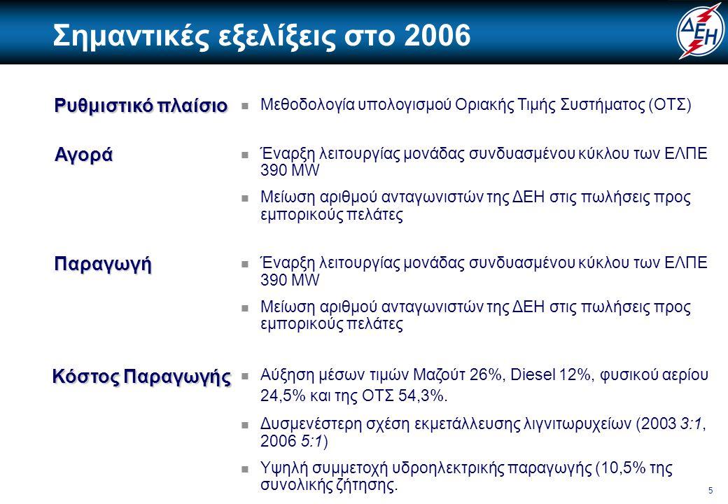 6 Σημαντικές εξελίξεις στο 2006  Ίδρυση Γενικής Διεύθυνσης Εμπορίας (Μάιος 2006)  Έγκριση επιχειρησιακού σχεδίου ΔΕΗ Ανανεώσιμες Α.Ε.  Ίδρυση SENCAP σε συνεργασία με Contour Global  Πρόγραμμα χορήγησης κινήτρων οικειοθελούς αποχώρησης (139 στελέχη)  Ετήσια μείωση προσωπικού : 1086 εργαζόμενοι  Υπογραφή 2ετούς Ε.Σ.Σ.Ε (2006-2007) Εμπορία Α.Π.Ε.