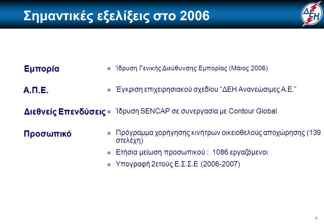 17 Διευθύνων Σύμβουλος Γενικές Διευθύνσεις Σημερινή Οργανωτική Δομή Παραδοσιακή οργανωτική δομή με πολυπληθείς αναφορές στον Διευθύνοντα Σύμβουλο ΔΕΗ Ανανεώσιμες Tellas SENCAP Υποστήριξη Διευθύνοντος Έλεγχος Νομικός Σύμβουλος Στρατηγική Στέγαση Επικοινωνία Οικονομικών Υπηρεσιών Ανθρωπίνων Πόρων/ Οργάνωσης ΔιανομήςΔιανομήςΜεταφοράςΜεταφοράςΕμπορίαςΕμπορίαςΠαραγωγήςΠαραγωγήςΟρυχείωνΟρυχείων Έρευνα