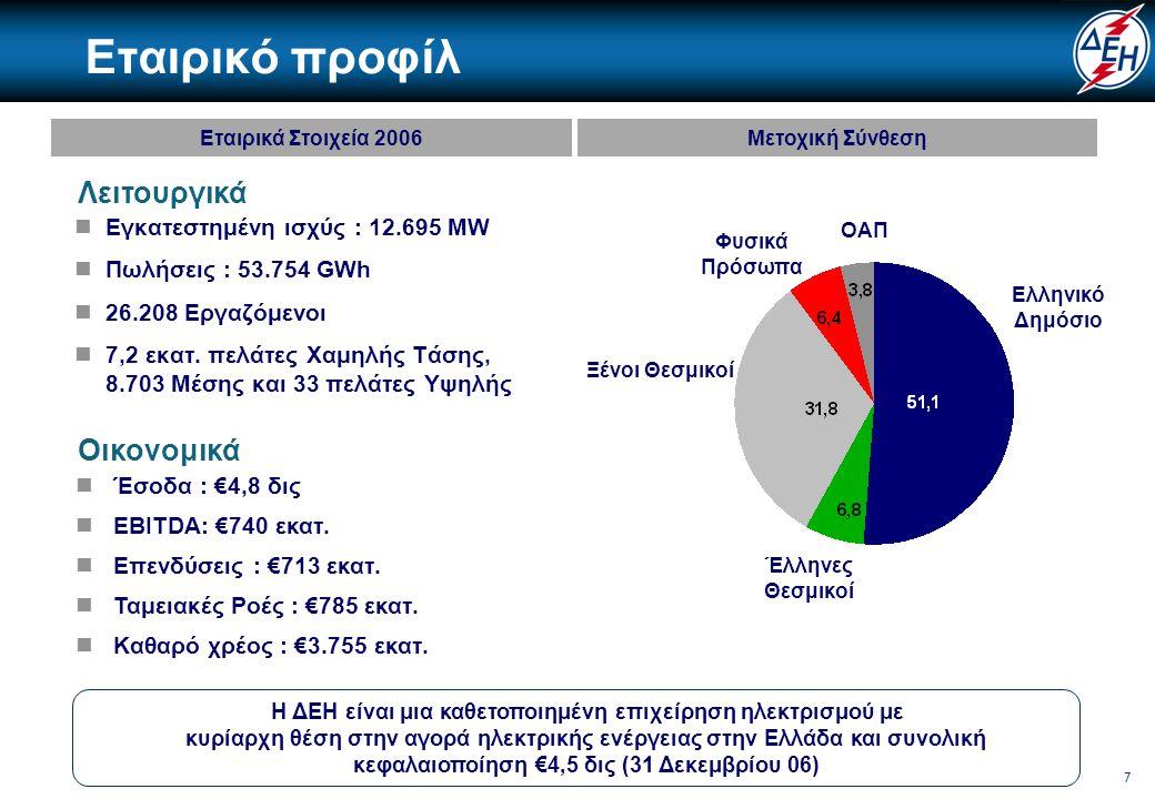 8 Εξέλιξη EBITDA 2005 με 2006 Eκατ € Οι αυξήσεις εσόδων κάλυψαν μερικώς τις αυξήσεις καυσίμων και ενέργειας ΜισθοδοσίαΑύξηση εσόδων Καύσιμα2006Λοιπά2005Αγορές Ενέργειας 161