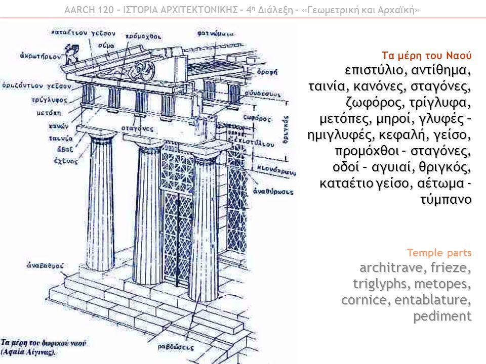 AARCH 120 – ΙΣΤΟΡΙΑ ΑΡΧΙΤΕΚΤΟΝΙΚΗΣ – 4 η Διάλεξη – «Γεωμετρική και Αρχαϊκή» Τα μέρη του Ναού επιστύλιο, αντίθημα, ταινία, κανόνες, σταγόνες, ζωφόρος,
