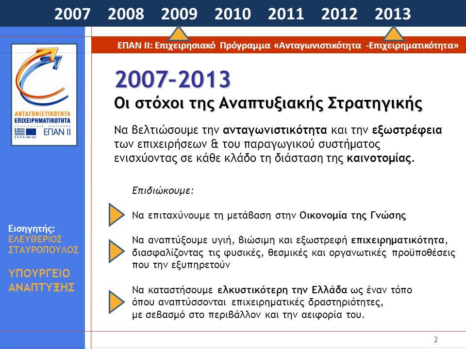 23 2007 2008 2009 2010 2011 2012 2013 ΕΠΑΝ ΙΙ: Επιχειρησιακό Πρόγραμμα «Ανταγωνιστικότητα -Επιχειρηματικότητα» ΒΕΛΤΙΩΣΗ ΕΠΙΧΕΙΡΗΜΑΤΙΚΟΥ ΠΕΡΙΒΑΛΛΟΝΤΟΣ AΞΟΝΑΣ 1 Εκσυγχρονισμός των επιχειρηματικών υποδομών Επιχειρηματικά Πάρκα, Θερμοκοιτίδες, Εκκολαπτήρια, περιβαλλοντική αναβάθμιση περιοχών, υποδομές για ειδικές μορφές τουρισμού και ανάδειξη των πολιτιστικών στοιχείων.