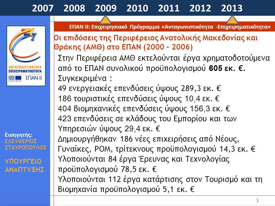 24 2007 2008 2009 2010 2011 2012 2013 ΕΠΑΝ ΙΙ: Επιχειρησιακό Πρόγραμμα «Ανταγωνιστικότητα -Επιχειρηματικότητα» ΒΕΛΤΙΩΣΗ ΕΠΙΧΕΙΡΗΜΑΤΙΚΟΥ ΠΕΡΙΒΑΛΛΟΝΤΟΣ AΞΟΝΑΣ 1 Προστασία του Καταναλωτή και βελτίωση των μηχανισμών εποπτείας της αγοράς Πιστοποίηση προϊόντων, εργαστηριακός έλεγχος, μηχανισμοί παρακολούθησης του εμπορικού τομέα.