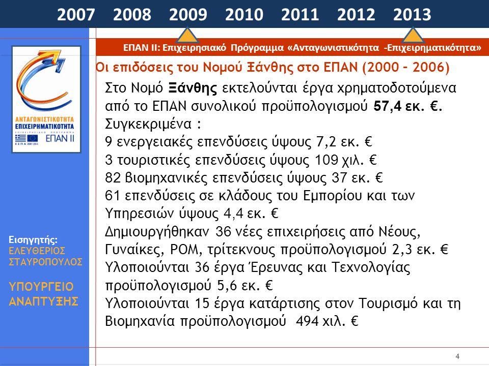 15 2007 2008 2009 2010 2011 2012 2013 ΕΠΑΝ ΙΙ: Επιχειρησιακό Πρόγραμμα «Ανταγωνιστικότητα -Επιχειρηματικότητα» ΕΝΙΣΧΥΣΗ ΕΠΙΧΕΙΡΗΜΑΤΙΚΟΤΗΤΑΣ ΚΑΙ ΕΞΩΣΤΡΕΦΕΙΑΣ AΞΟΝΑΣ 1 ΕΝΙΣΧΥΕΤΑΙ: Η ποιοτική και εξωστρεφής επιχειρηματικότητα Διέξοδος για την παραγωγική αναβάθμιση της χώρας προς αγαθά και υπηρεσίες υψηλής προστιθέμενης αξίας, με ποιότητα, περιβαλλοντική ευαισθησία, ενσωμάτωση γνώσης και καινοτομίας.