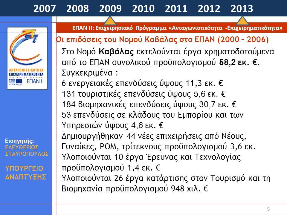 16 2007 2008 2009 2010 2011 2012 2013 ΕΠΑΝ ΙΙ: Επιχειρησιακό Πρόγραμμα «Ανταγωνιστικότητα -Επιχειρηματικότητα» Παραγωγή υψηλής προστιθέμενης αξίας Βιώσιμα ανταγωνιστικά πλεονεκτήματα Προώθηση της εξωστρέφειας Ενίσχυση των Μικρομεσαίων επιχειρήσεων Παρεμβαίνουμε για: ΕΝΙΣΧΥΣΗ ΕΠΙΧΕΙΡΗΜΑΤΙΚΟΤΗΤΑΣ ΚΑΙ ΕΞΩΣΤΡΕΦΕΙΑΣ AΞΟΝΑΣ 1 AΞΟΝΑΣ 3 AΞΟΝΑΣ 4 AΞΟΝΑΣ 2