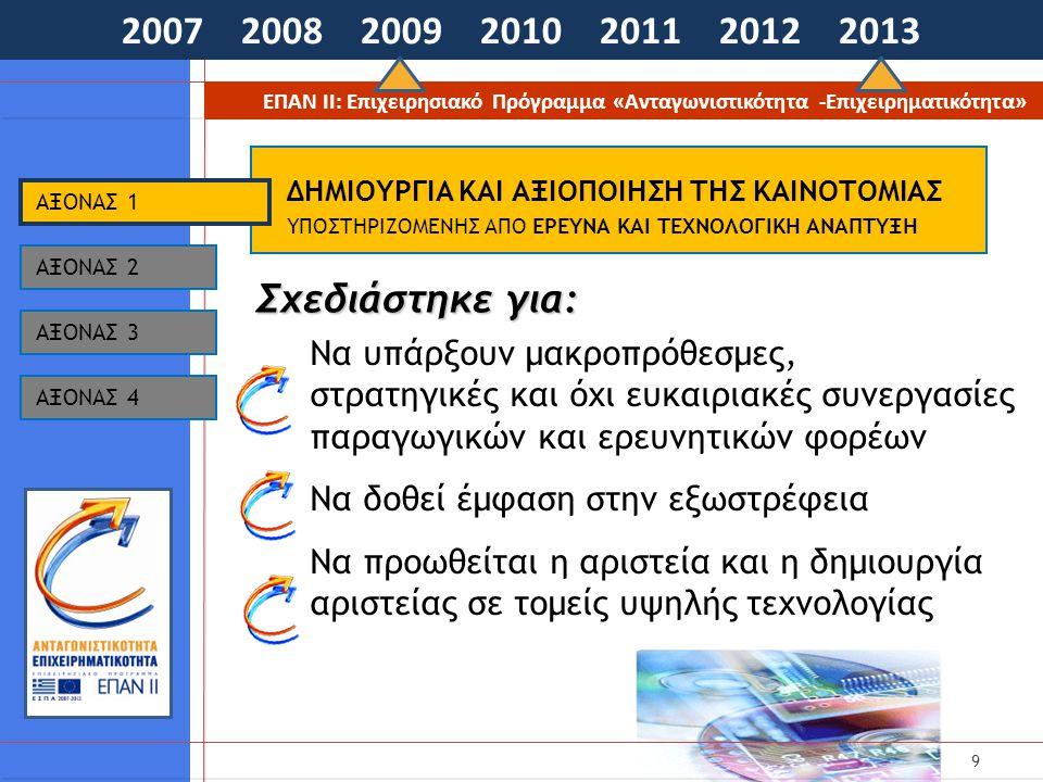 20 2007 2008 2009 2010 2011 2012 2013 ΕΠΑΝ ΙΙ: Επιχειρησιακό Πρόγραμμα «Ανταγωνιστικότητα -Επιχειρηματικότητα» ΕΝΙΣΧΥΣΗ ΕΠΙΧΕΙΡΗΜΑΤΙΚΟΤΗΤΑΣ ΚΑΙ ΕΞΩΣΤΡΕΦΕΙΑΣ AΞΟΝΑΣ 1 AΞΟΝΑΣ 3 AΞΟΝΑΣ 4 AΞΟΝΑΣ 2 Έργα Πολιτισμού Κινητοποίηση ιδιωτικών επενδύσεων Ίδρυση νέων επιχειρήσεων Από ομάδες πληθυσμού με περιορισμένη επιχειρηματικότητα και σε περιοχές που πλήττονται από αποβιομηχάνιση και ανεργία.