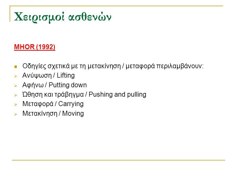 Χειρισμοί ασθενών MHOR (1992)  Οδηγίες σχετικά με τη μετακίνηση / μεταφορά περιλαμβάνουν:  Ανύψωση / Lifting  Αφήνω / Putting down  Ώθηση και τράβ