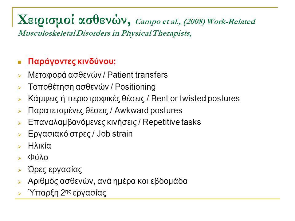 Χειρισμοί ασθενών, Campo et al., (2008) Work-Related Musculoskeletal Disorders in Physical Therapists,  Παράγοντες κινδύνου:  Μεταφορά ασθενών / Pat