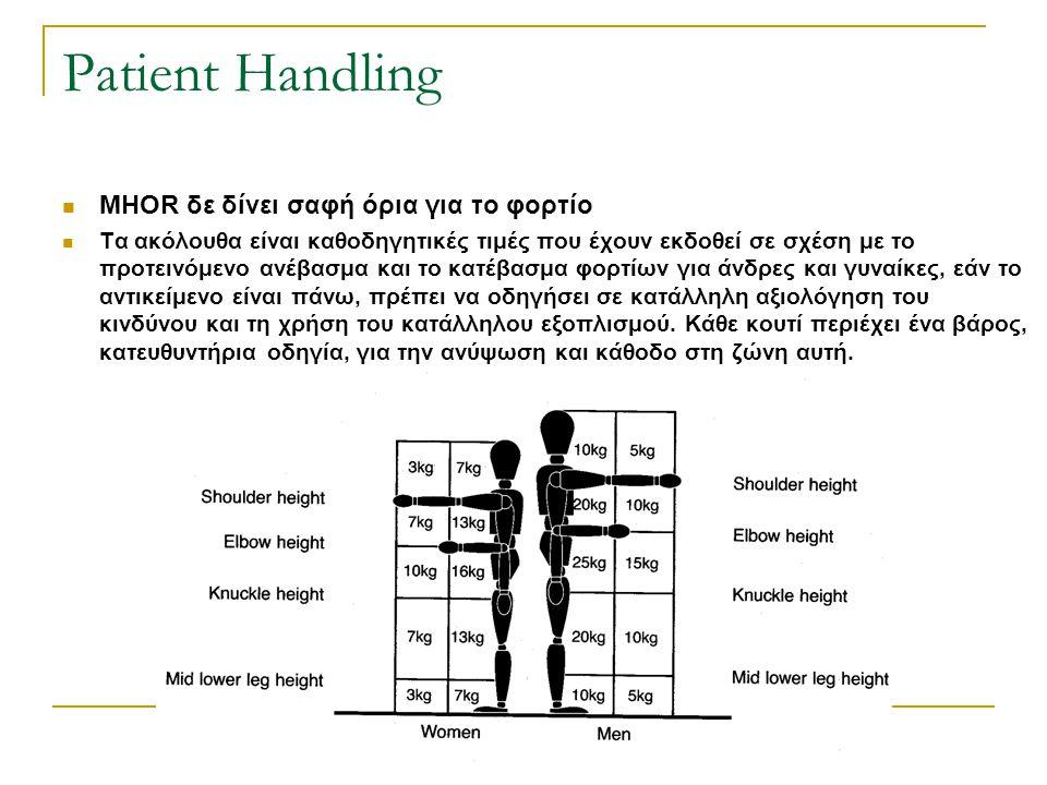 Patient Handling  MHOR δε δίνει σαφή όρια για το φορτίο  Τα ακόλουθα είναι καθοδηγητικές τιμές που έχουν εκδοθεί σε σχέση με το προτεινόμενο ανέβασμ